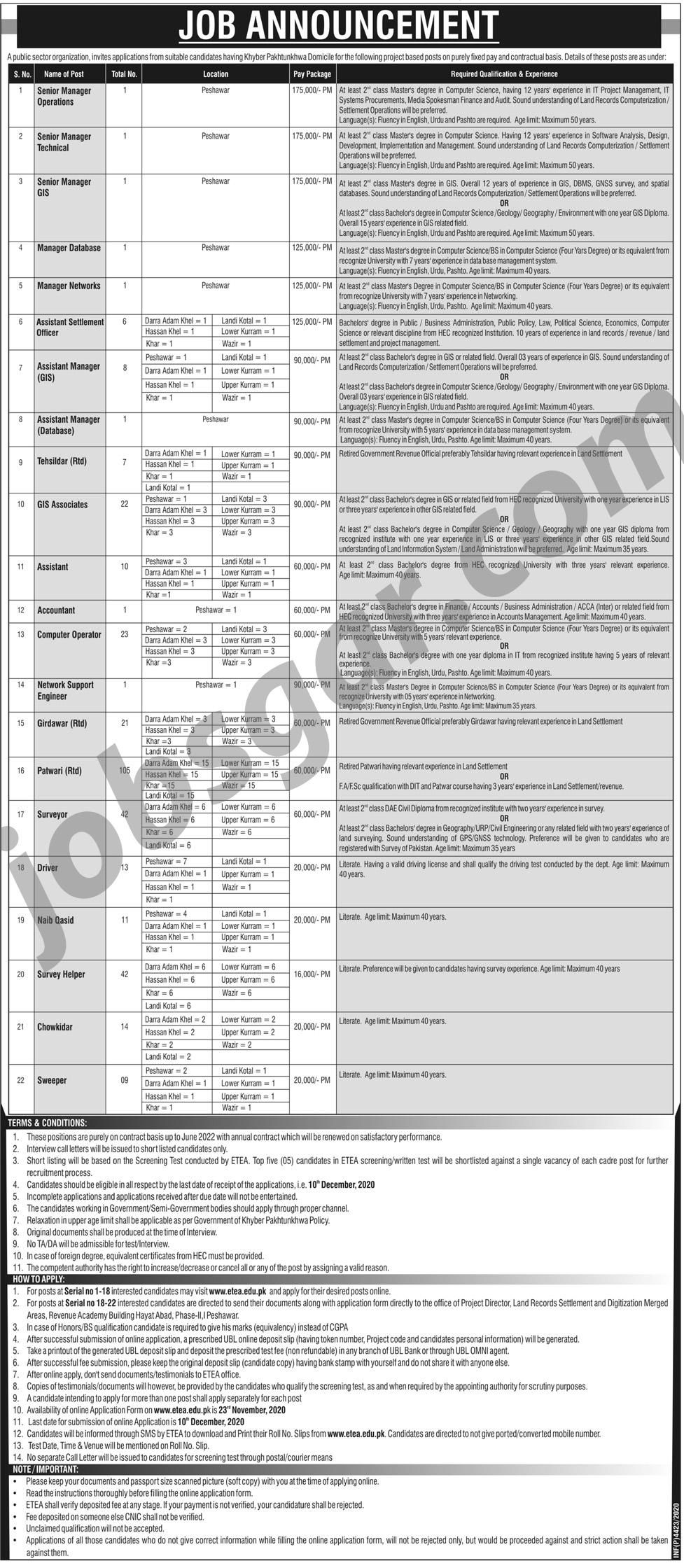 Public Sector Organization Peshawar jobs 2020 via ETEA
