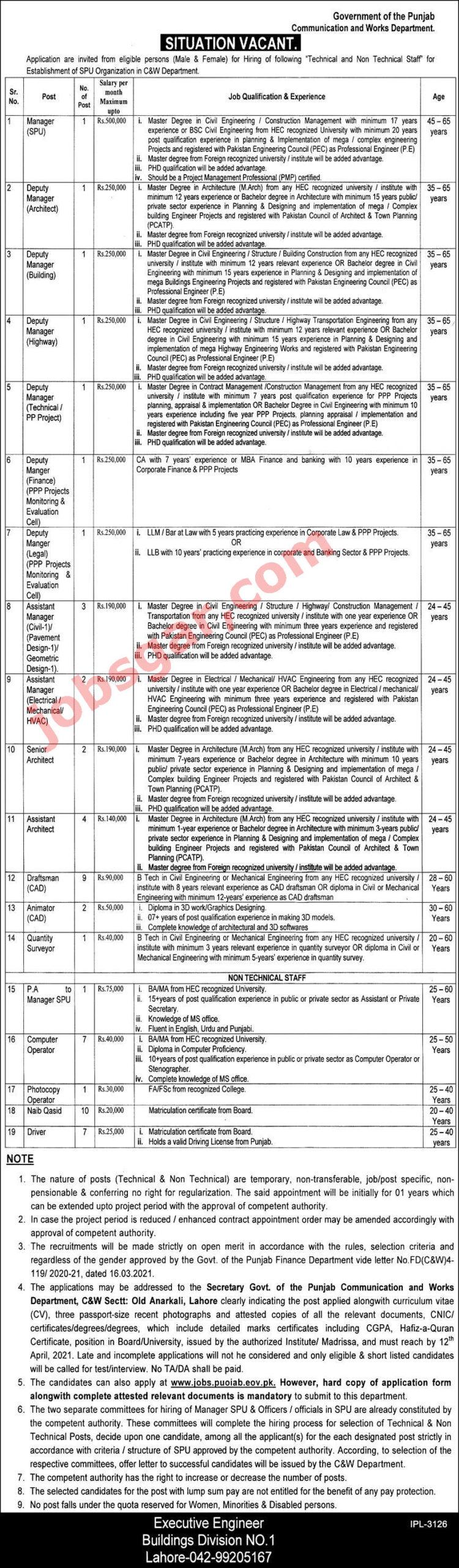 Communication & Works Department Punjab C&W Jobs 2021