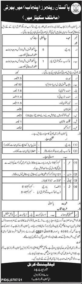 Pakistan Rangers Punjab Jobs 2021